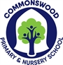 commonswood
